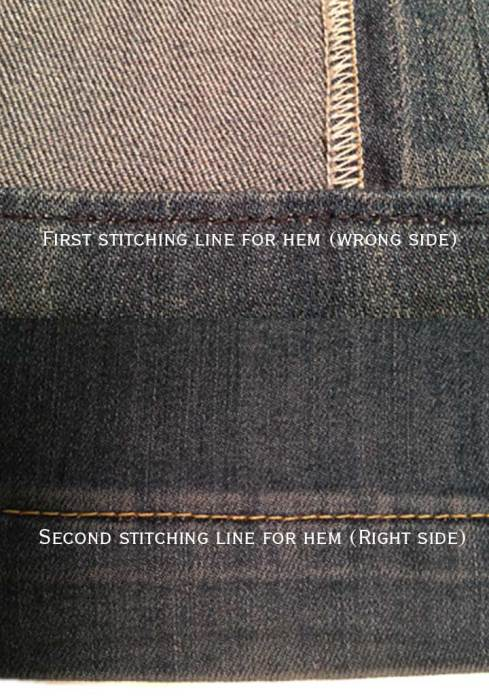 Stitching the hem
